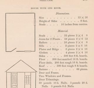 House with One Room; from Report of the Chicago Relief and Aid Society of Disbursement of Contributions for the Sufferers by the Chicago Fire, 1874 (ichi-63835)